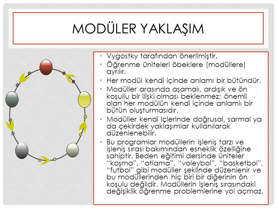 MODÜLER YAKLAŞIM Vygostky tarafından önerilmiştir.