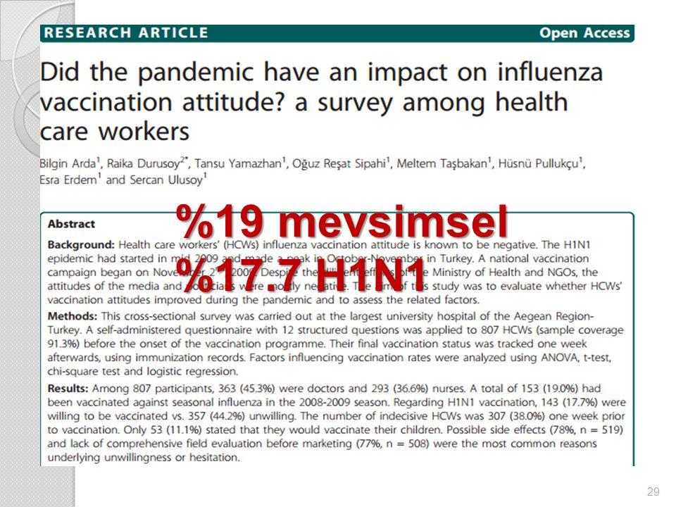 %19 mevsimsel %17.7 H1N1