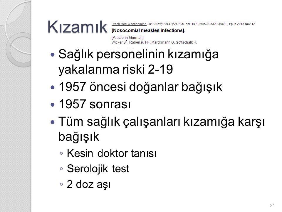 Kızamık Sağlık personelinin kızamığa yakalanma riski 2-19
