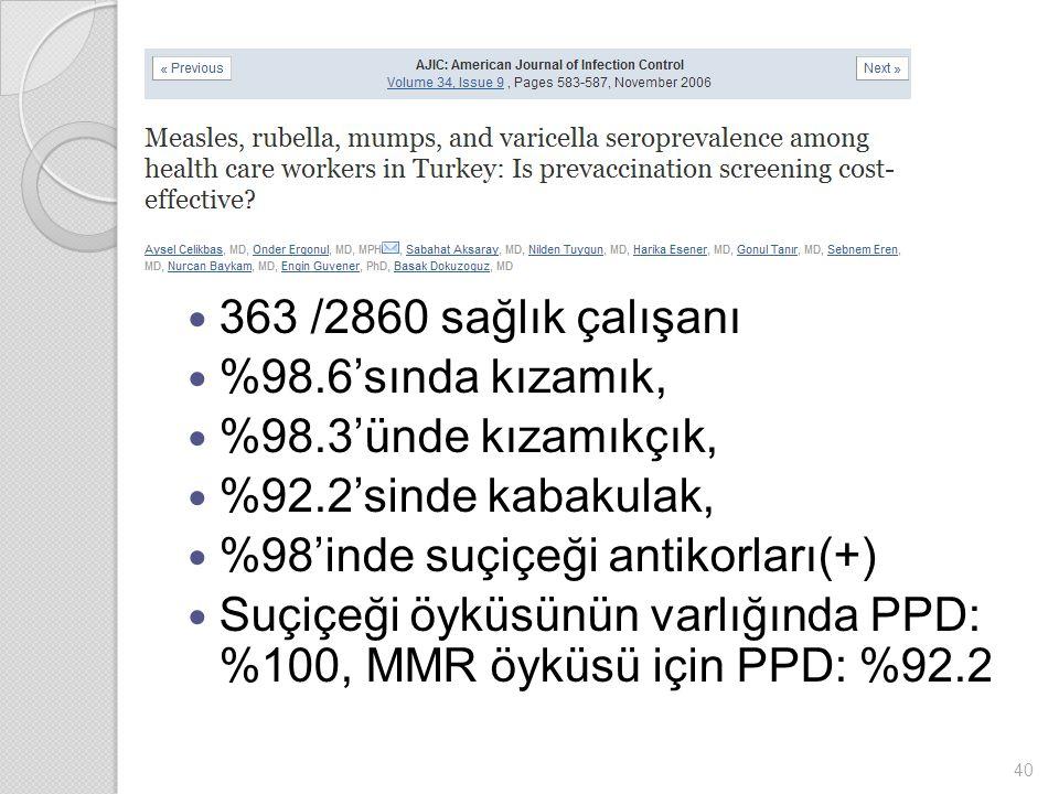 363 /2860 sağlık çalışanı %98.6'sında kızamık, %98.3'ünde kızamıkçık, %92.2'sinde kabakulak, %98'inde suçiçeği antikorları(+)