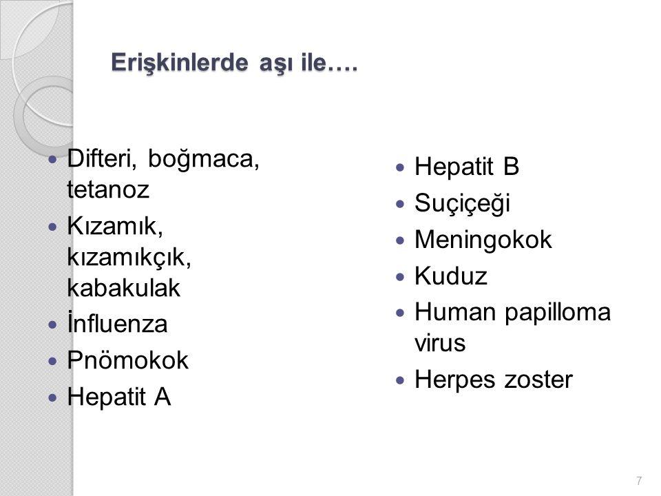 Difteri, boğmaca, tetanoz Kızamık, kızamıkçık, kabakulak
