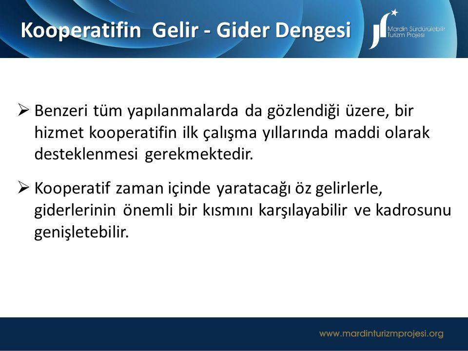 Kooperatifin Gelir - Gider Dengesi