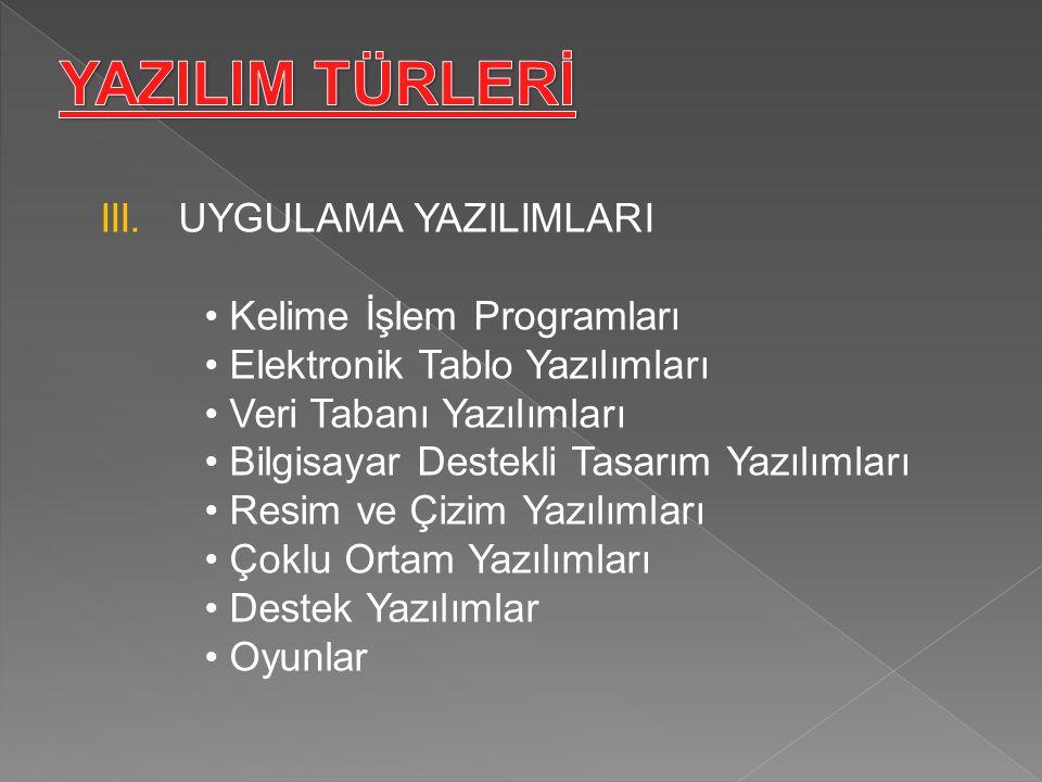 YAZILIM TÜRLERİ III. UYGULAMA YAZILIMLARI Kelime İşlem Programları