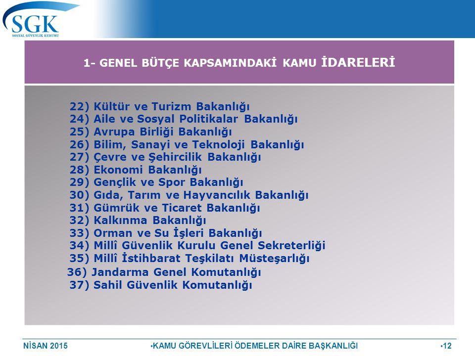 36) Jandarma Genel Komutanlığı