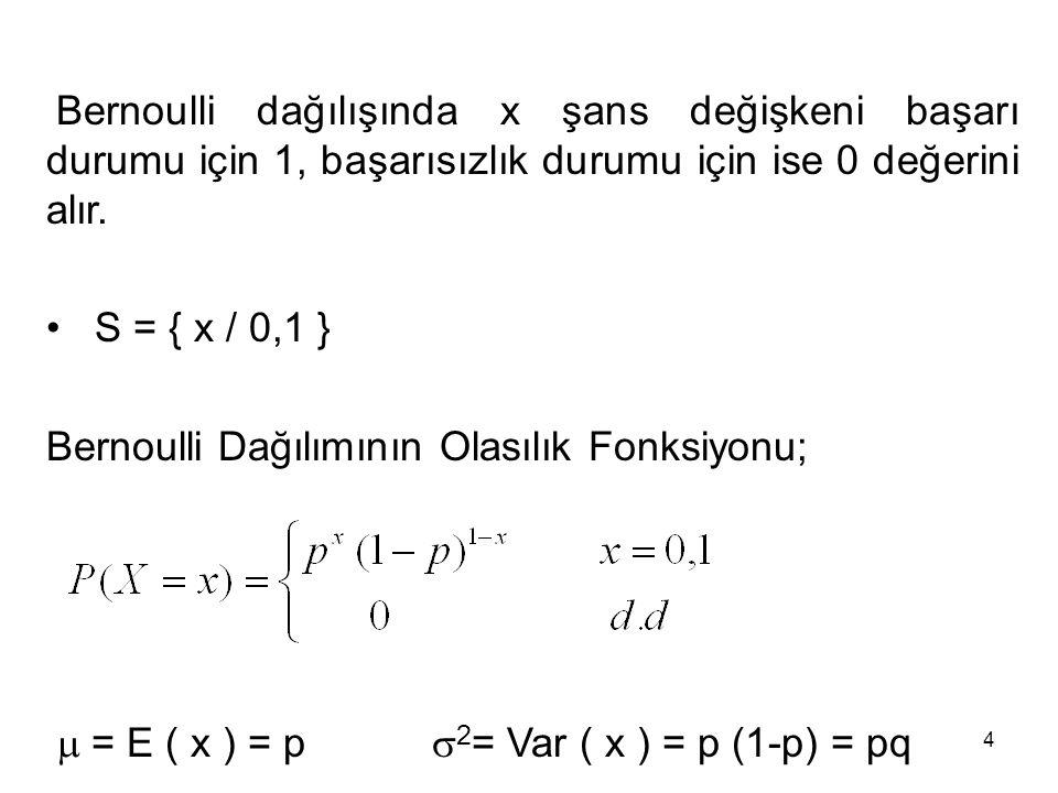 Bernoulli Dağılımının Olasılık Fonksiyonu;