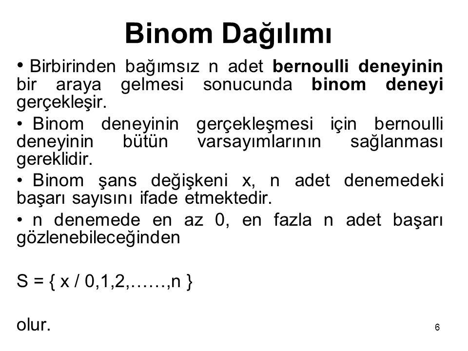 Binom Dağılımı Birbirinden bağımsız n adet bernoulli deneyinin bir araya gelmesi sonucunda binom deneyi gerçekleşir.