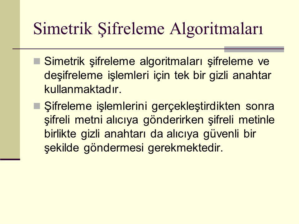 Simetrik Şifreleme Algoritmaları