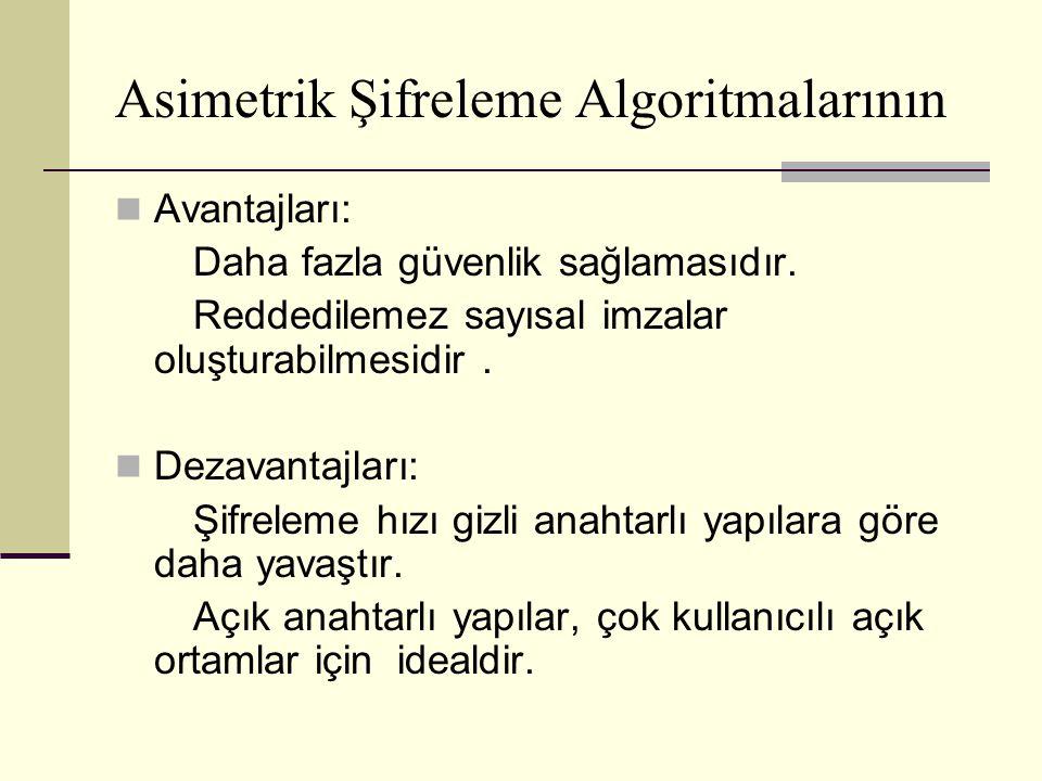 Asimetrik Şifreleme Algoritmalarının