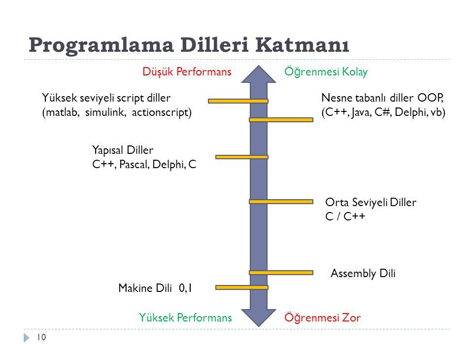 Programlama Dilleri Katmanı
