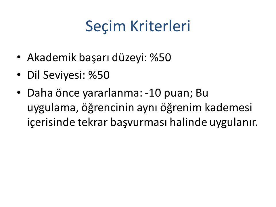 Seçim Kriterleri Akademik başarı düzeyi: %50 Dil Seviyesi: %50