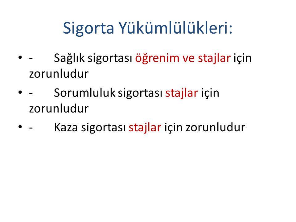 Sigorta Yükümlülükleri: