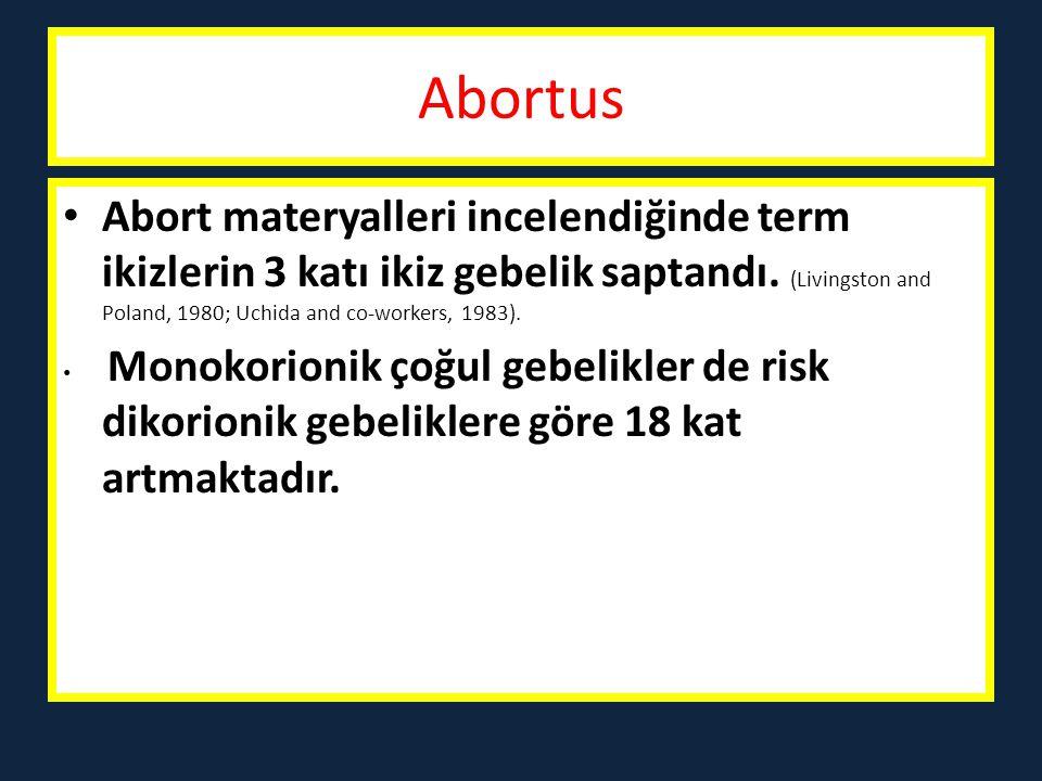 Abortus Abort materyalleri incelendiğinde term ikizlerin 3 katı ikiz gebelik saptandı. (Livingston and Poland, 1980; Uchida and co-workers, 1983).
