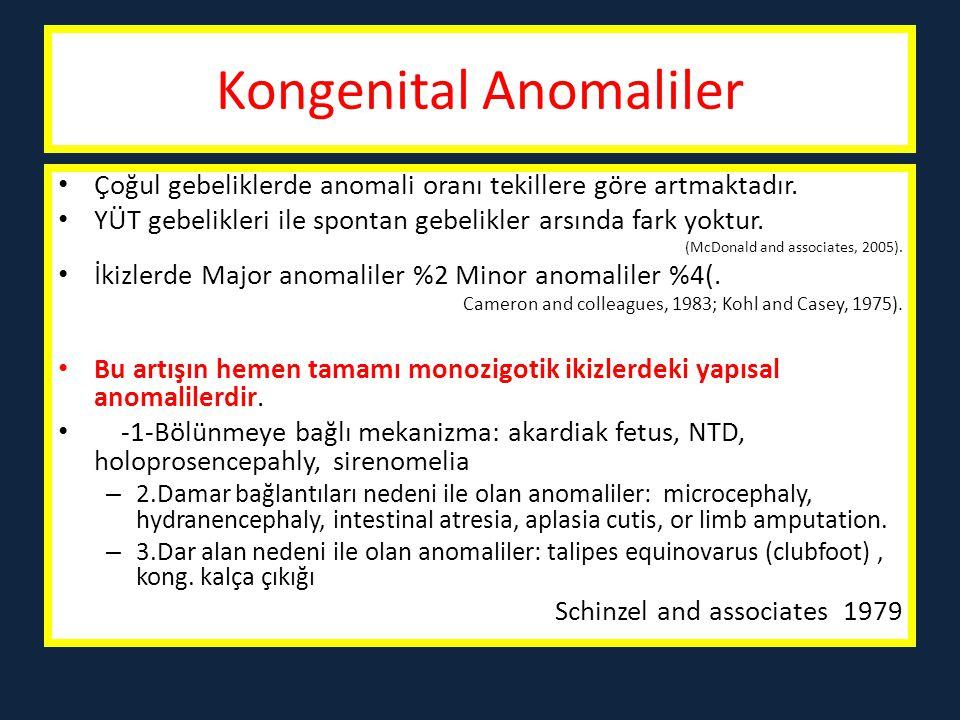 Kongenital Anomaliler