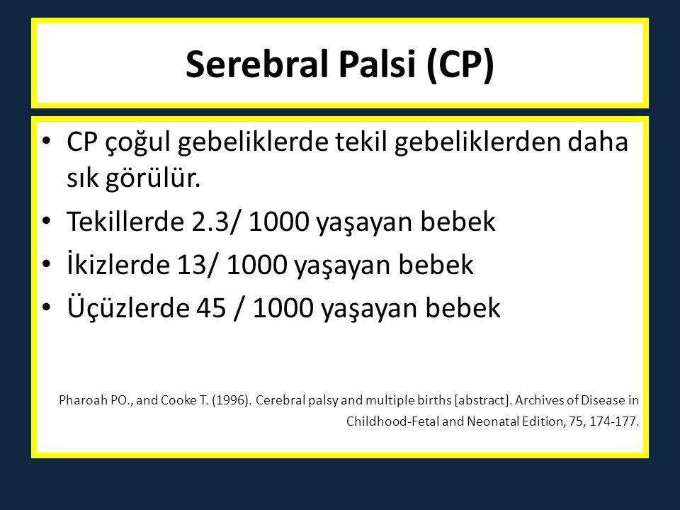 Serebral Palsi (CP) CP çoğul gebeliklerde tekil gebeliklerden daha sık görülür. Tekillerde 2.3/ 1000 yaşayan bebek.