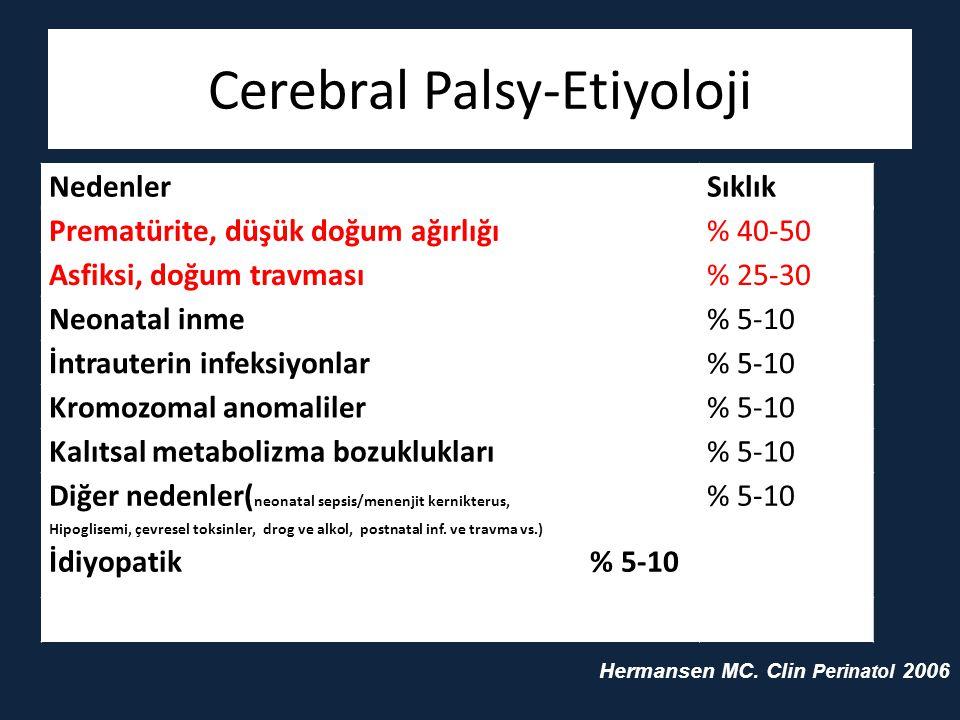 Cerebral Palsy-Etiyoloji