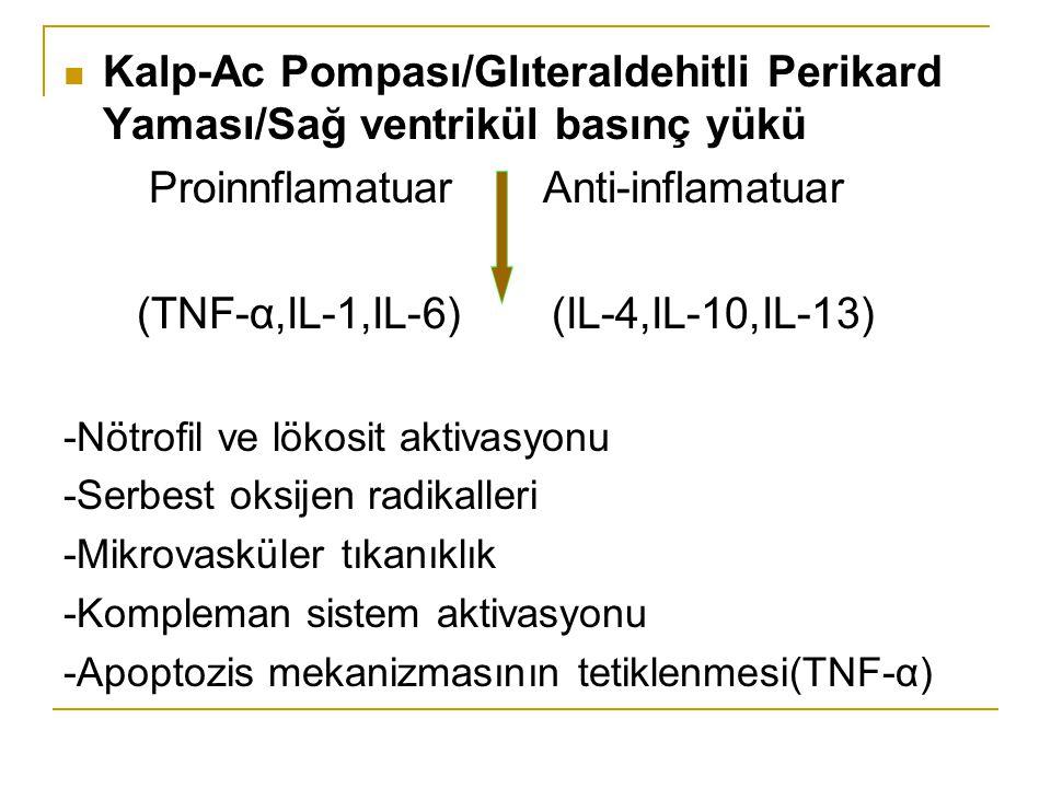 Proinnflamatuar Anti-inflamatuar (TNF-α,IL-1,IL-6) (IL-4,IL-10,IL-13)