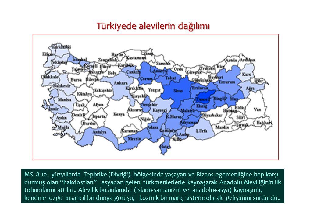 Türkiyede alevilerin dağılımı