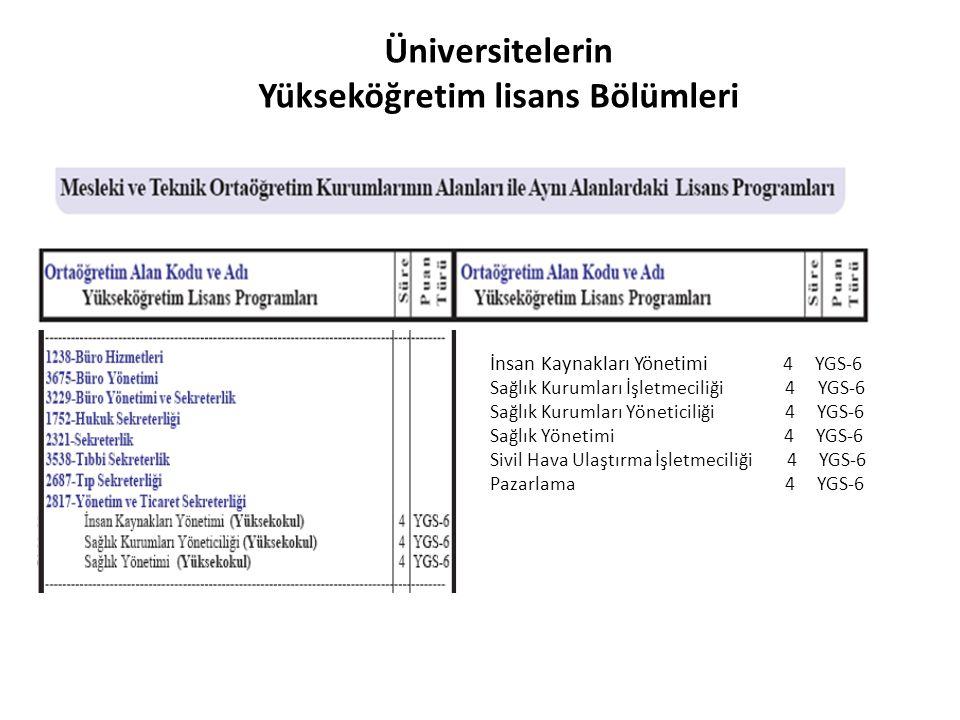 Yükseköğretim lisans Bölümleri