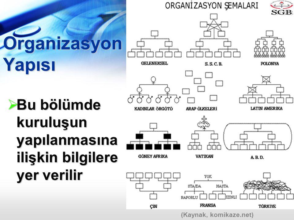 Organizasyon Yapısı Bu bölümde kuruluşun yapılanmasına ilişkin bilgilere yer verilir.
