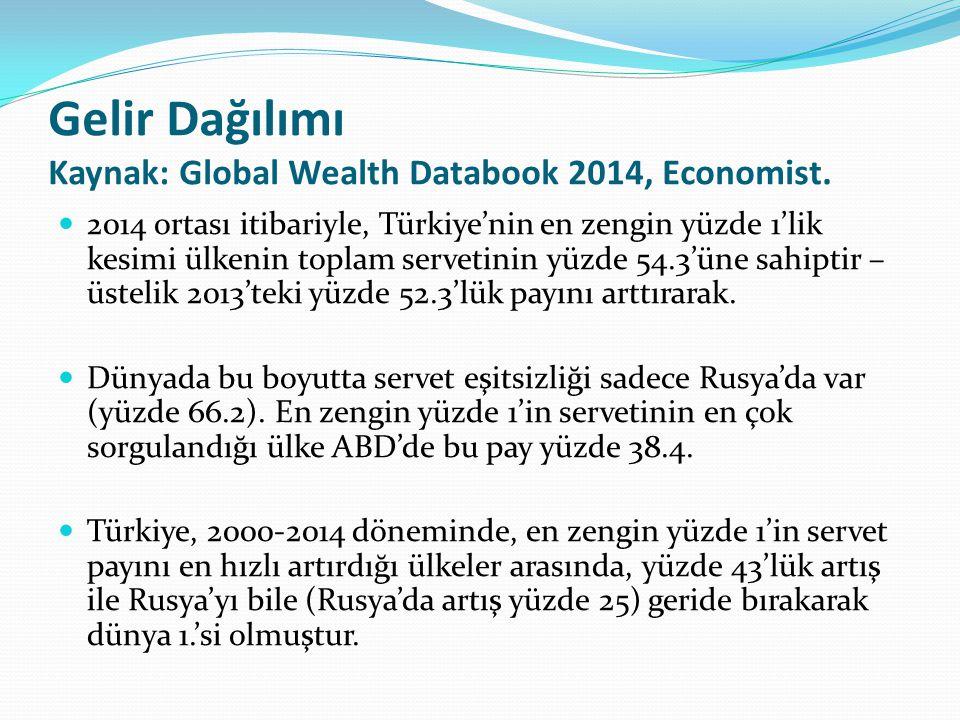 Gelir Dağılımı Kaynak: Global Wealth Databook 2014, Economist.