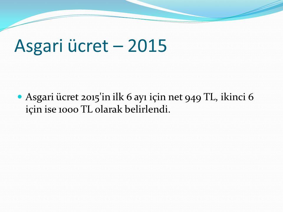 Asgari ücret – 2015 Asgari ücret 2015 in ilk 6 ayı için net 949 TL, ikinci 6 için ise 1000 TL olarak belirlendi.