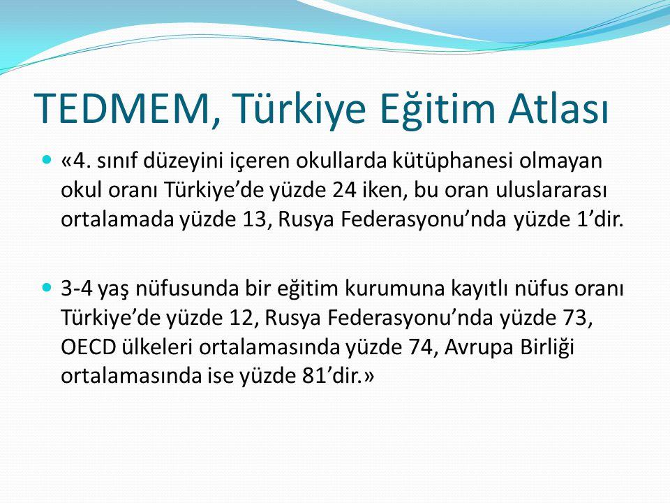 TEDMEM, Türkiye Eğitim Atlası
