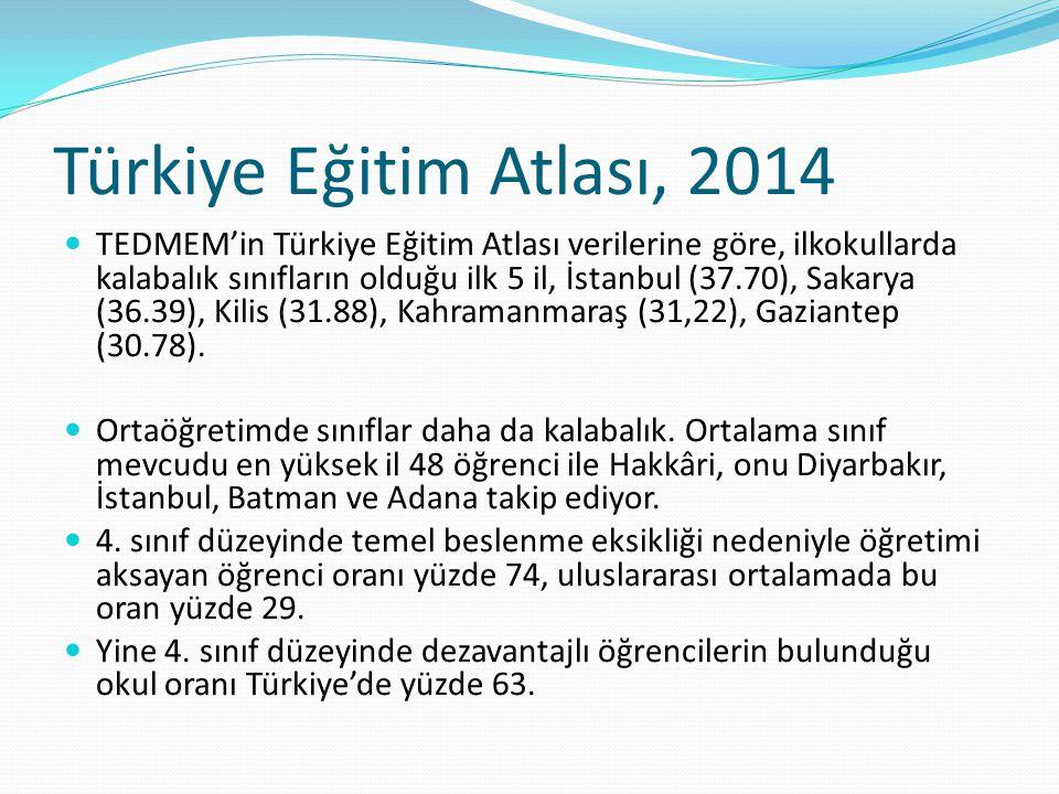 Türkiye Eğitim Atlası, 2014
