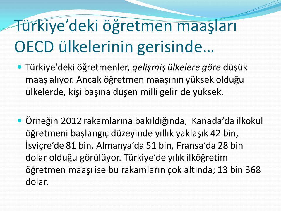 Türkiye'deki öğretmen maaşları OECD ülkelerinin gerisinde…