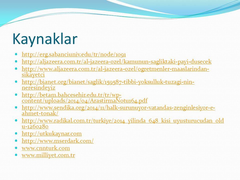 Kaynaklar http://erg.sabanciuniv.edu/tr/node/1091