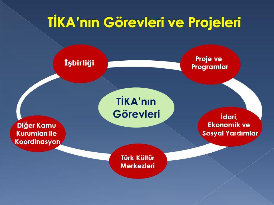 TİKA'nın Görevleri ve Projeleri