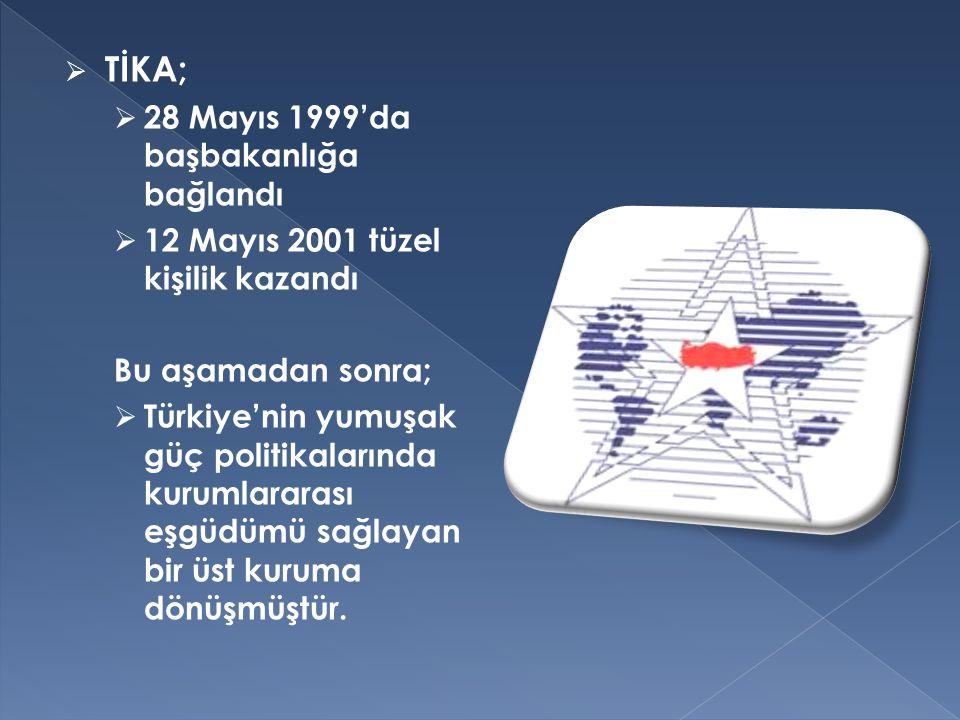 TİKA; 28 Mayıs 1999'da başbakanlığa bağlandı