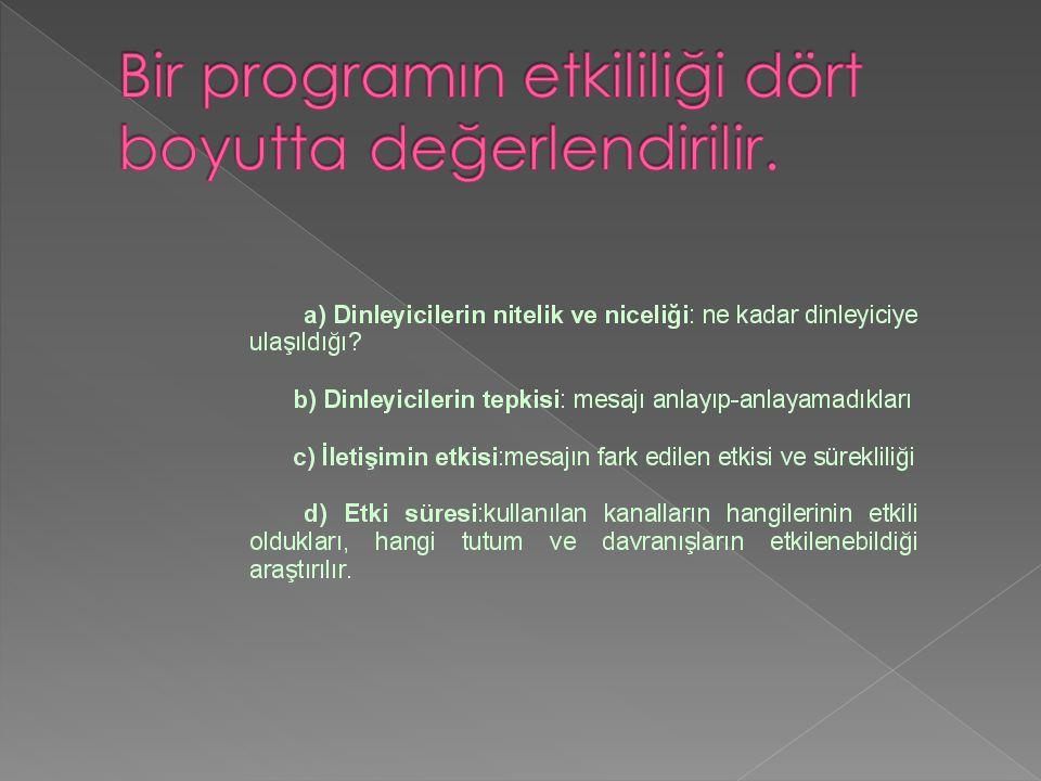 Bir programın etkililiği dört boyutta değerlendirilir.
