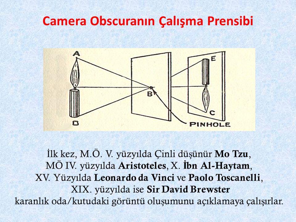 Camera Obscuranın Çalışma Prensibi