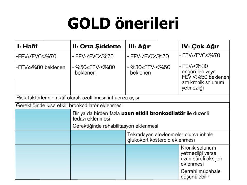 GOLD önerileri