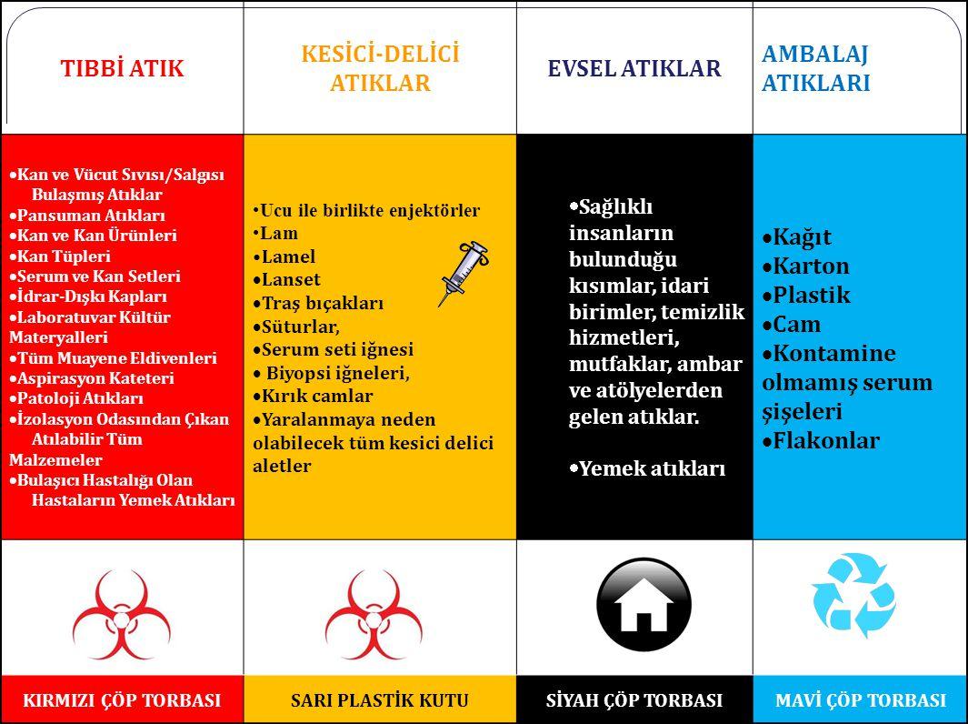 KESİCİ-DELİCİ ATIKLAR