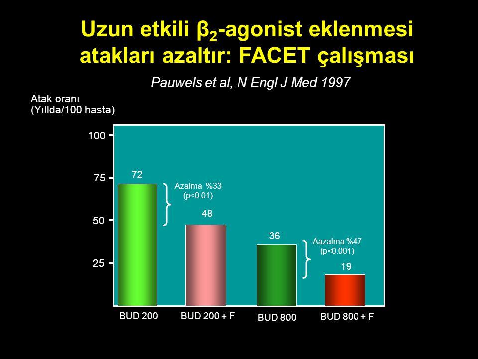 Uzun etkili β2-agonist eklenmesi atakları azaltır: FACET çalışması