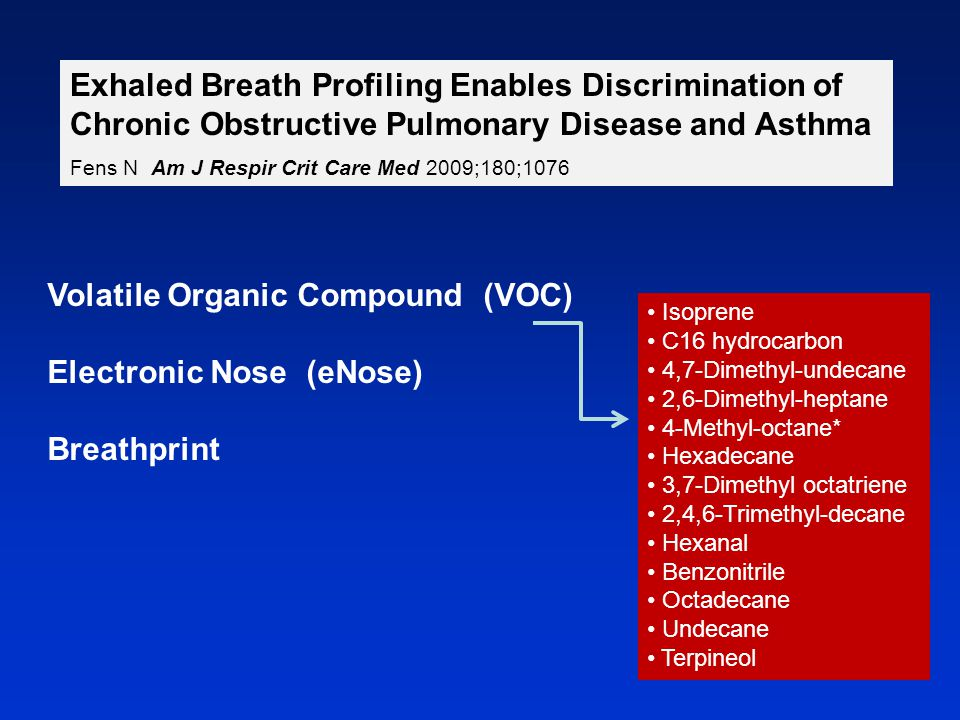 Volatile Organic Compound (VOC) Electronic Nose (eNose) Breathprint