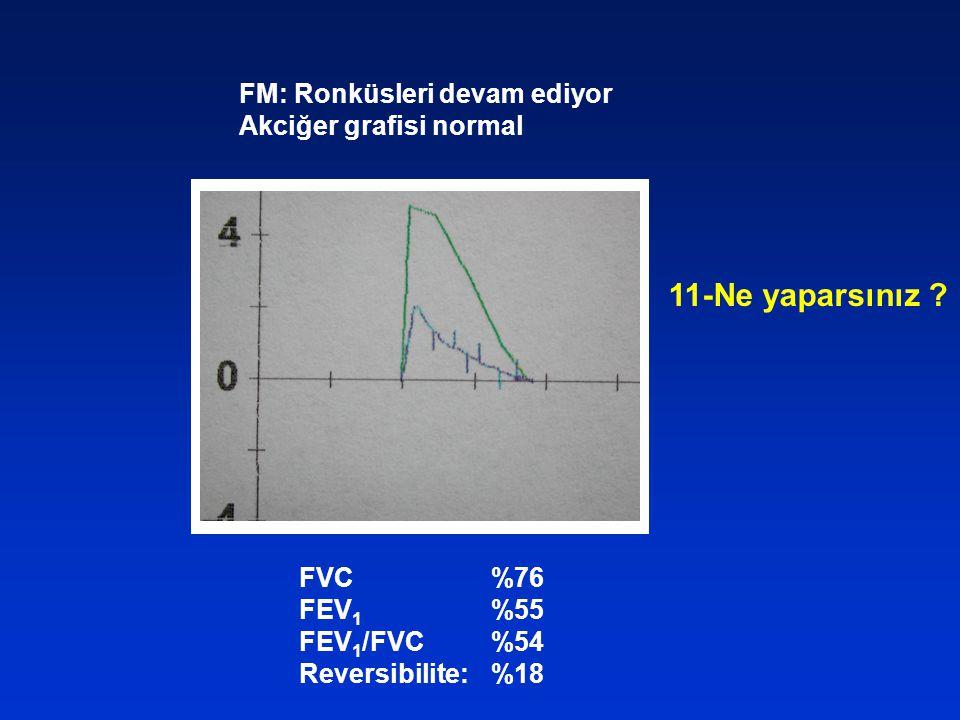 11-Ne yaparsınız FM: Ronküsleri devam ediyor Akciğer grafisi normal