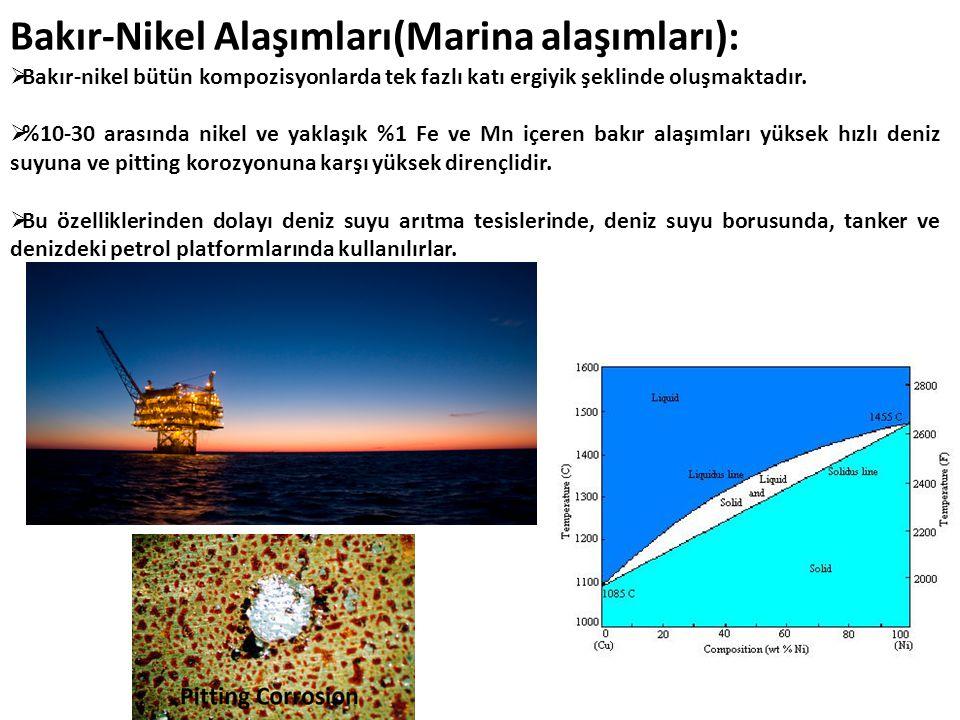 Bakır-Nikel Alaşımları(Marina alaşımları):