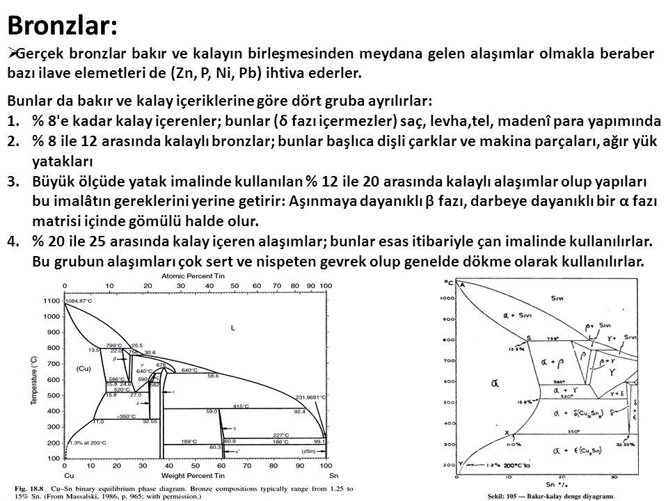 Bronzlar: