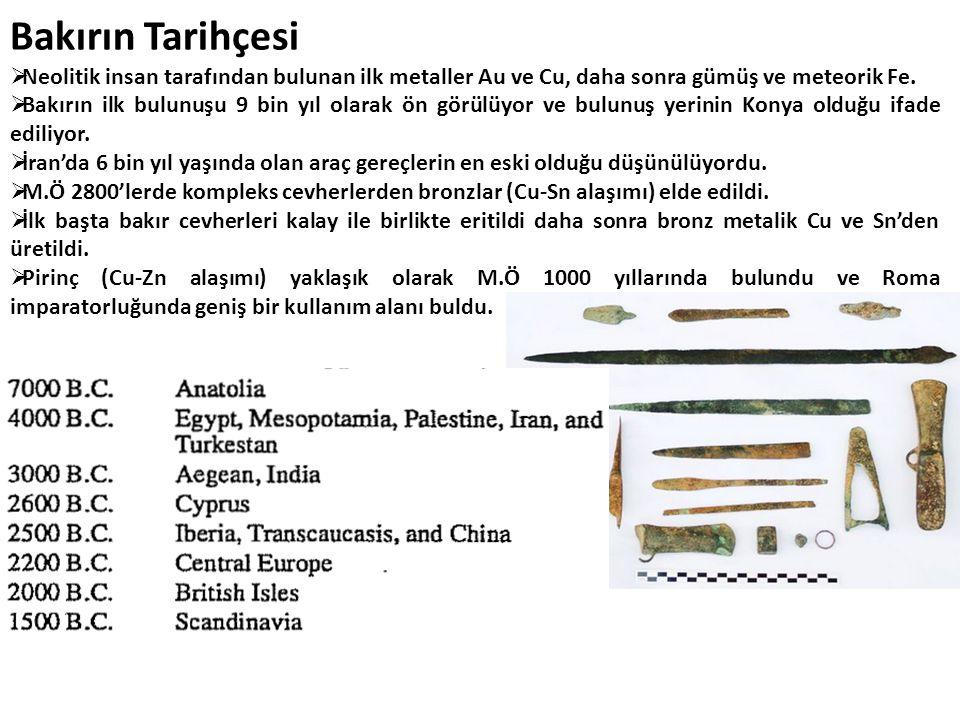 Bakırın Tarihçesi Neolitik insan tarafından bulunan ilk metaller Au ve Cu, daha sonra gümüş ve meteorik Fe.