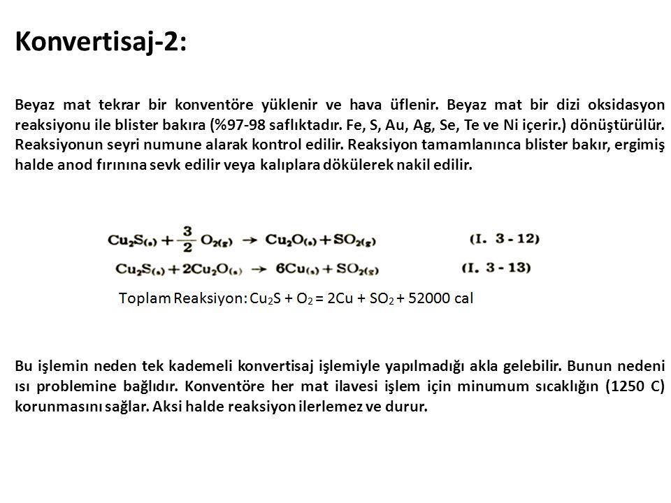 Konvertisaj-2: