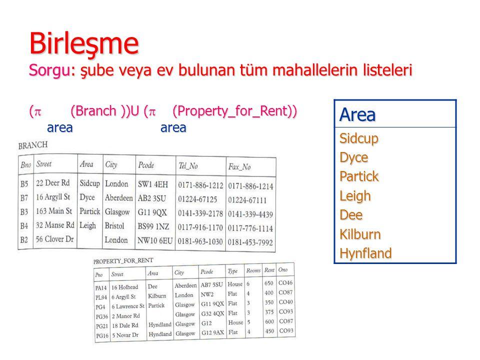 Birleşme Sorgu: şube veya ev bulunan tüm mahallelerin listeleri
