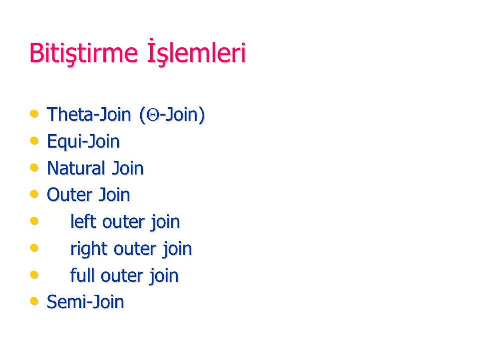 Bitiştirme İşlemleri Theta-Join (-Join) Equi-Join Natural Join