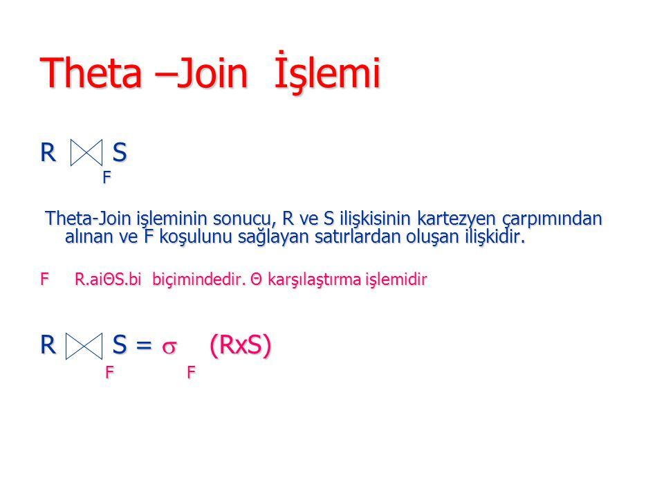 Theta –Join İşlemi R S R S =  (RxS) F F F
