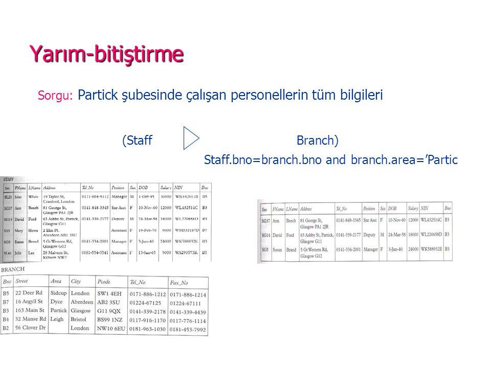 Yarım-bitiştirme Sorgu: Partick şubesinde çalışan personellerin tüm bilgileri. (Staff. Branch) Staff.bno=branch.bno and.