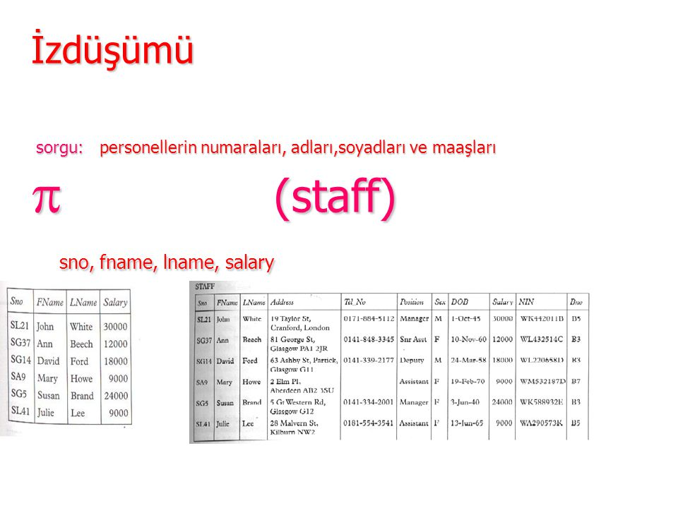 İzdüşümü sorgu: personellerin numaraları, adları,soyadları ve maaşları  (staff) sno, fname, lname, salary