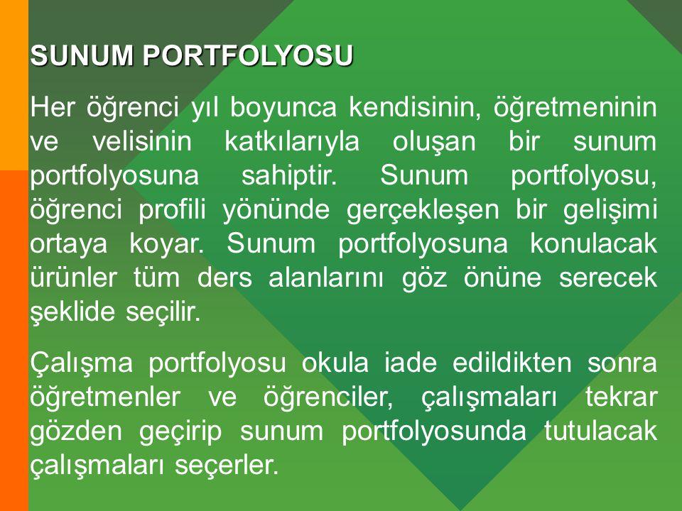 SUNUM PORTFOLYOSU