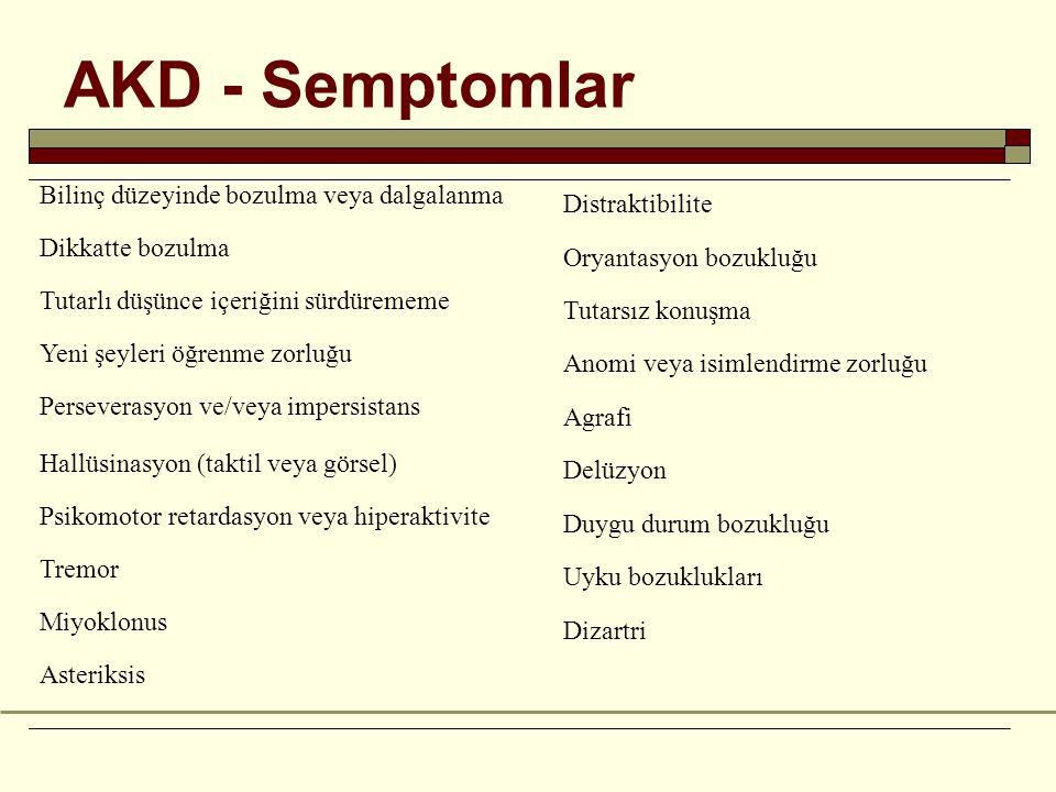 AKD - Semptomlar Bilinç düzeyinde bozulma veya dalgalanma