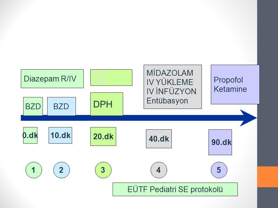 EÜTF Pediatri SE protokolü